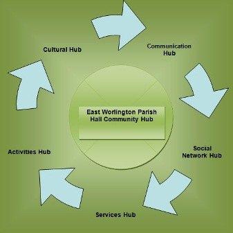 Hub-Diagram-web-small